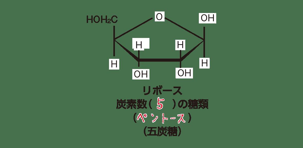 高校 化学 6章 2節 7 1 右側すべて、答えあり