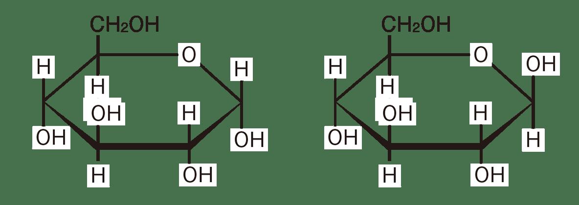 高校 化学 6章 2節 8 1 「α-グルコース」、「β-グルコース」はなし
