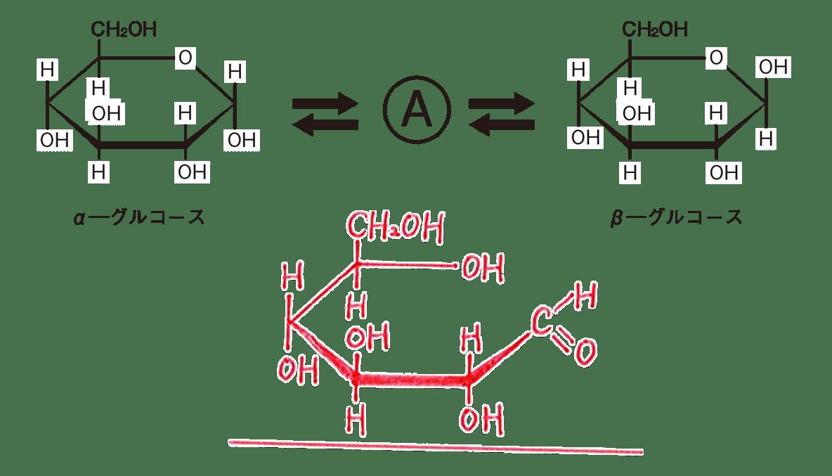 高校 化学 6章 2節 8 3 答えあり
