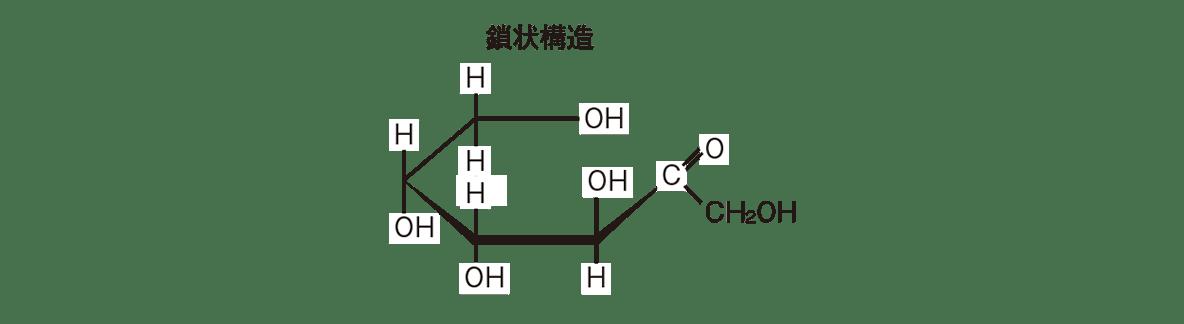 高校 化学 6章 2節 9 1 鎖状構造の構造式
