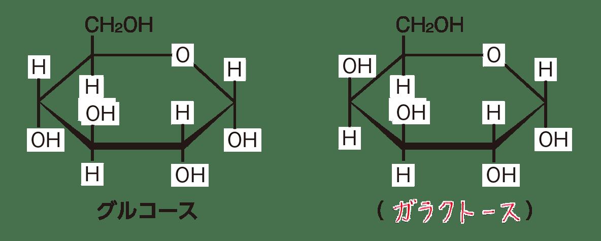 高校 化学 6章 2節 9 2 答えあり