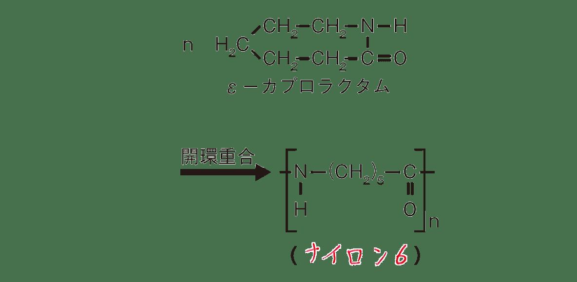 高校 化学 6章 3節 38 2 図すべて