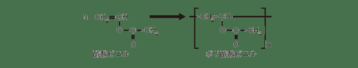 高校 化学 6章 3節 40 2 図1段目