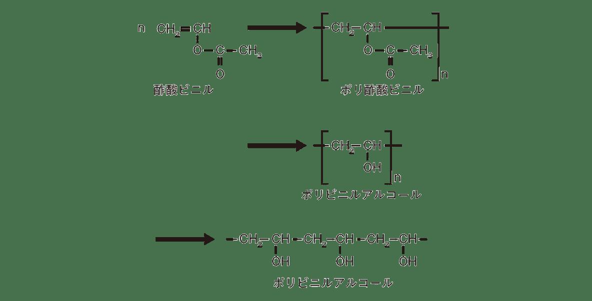高校 化学 6章 3節 40 2 図1・2・3段目