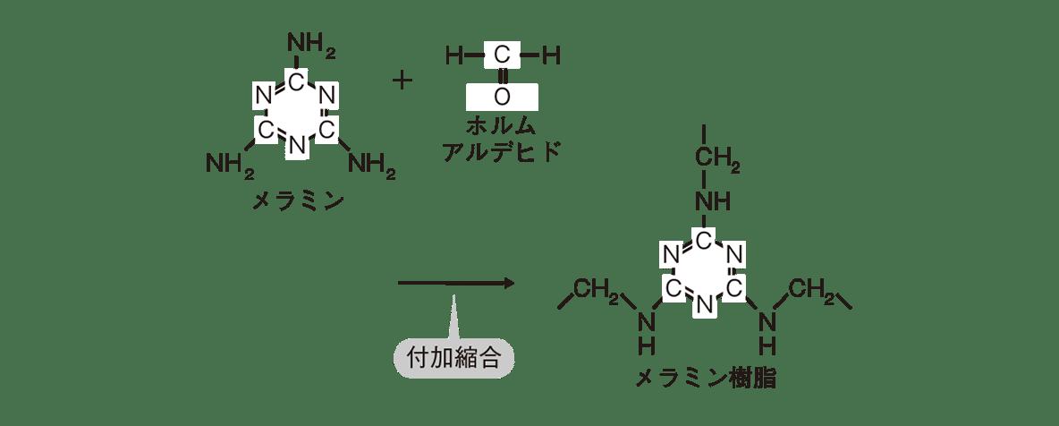 高校 化学 6章 3節 43 1 ポイント1のメラミン樹脂の中央から右上にかけての反応