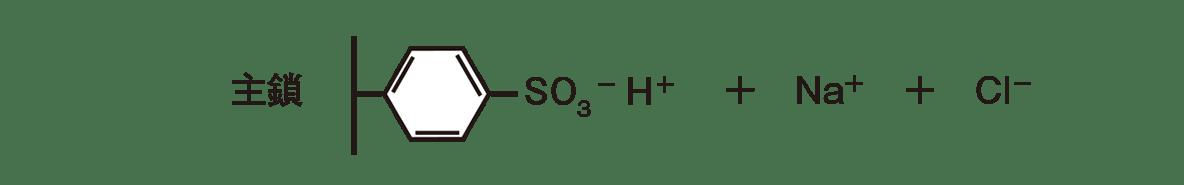 高校 化学 6章 3節 45 1 ポイント2の図の上段のみ、矢印もなし