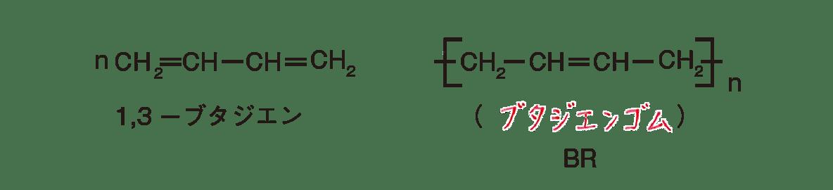 高校 化学 6章 3節 47 1 ポイント2の左上と右上の図と文字、答えあり