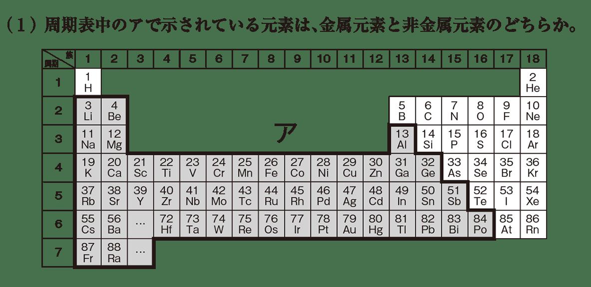 高校 理科 化学基礎23 練習 (1)答えなし