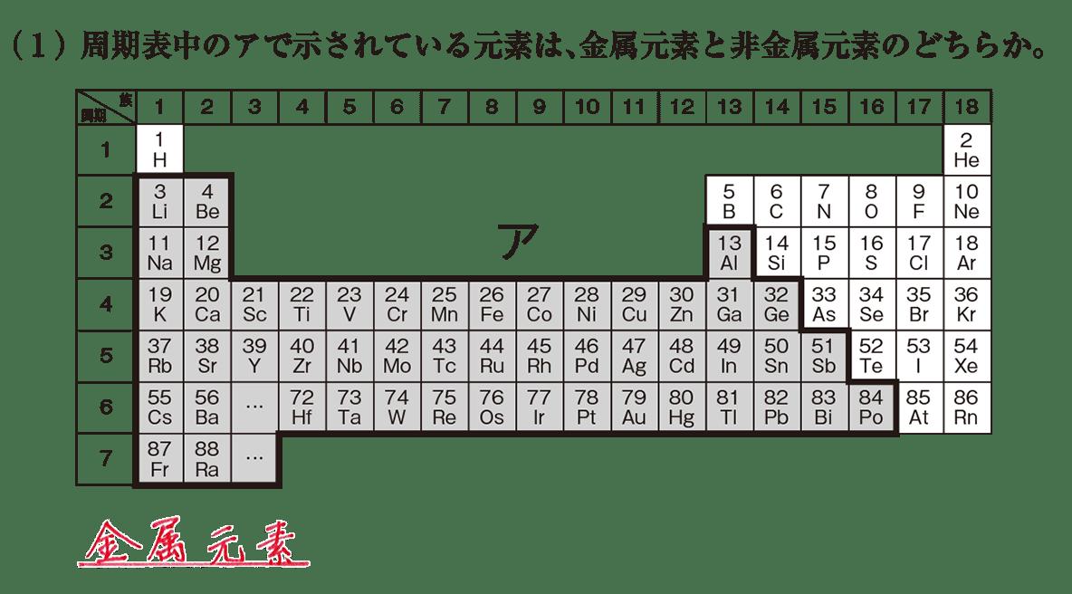 高校 理科 化学基礎23 練習 (1)答えあり