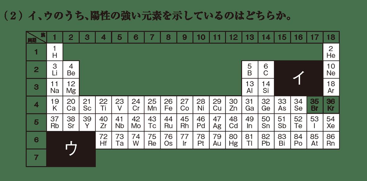 高校 理科 化学基礎23 練習 (2)答えなし