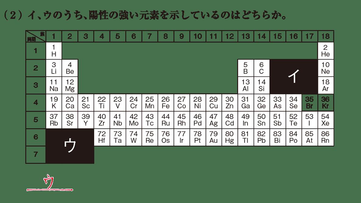 高校 理科 化学基礎23 練習 (2)答えあり
