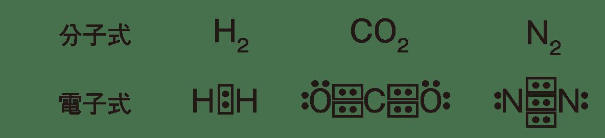 高校 理科 化学基礎34 ポイント1 分子式と電子式の行のみ