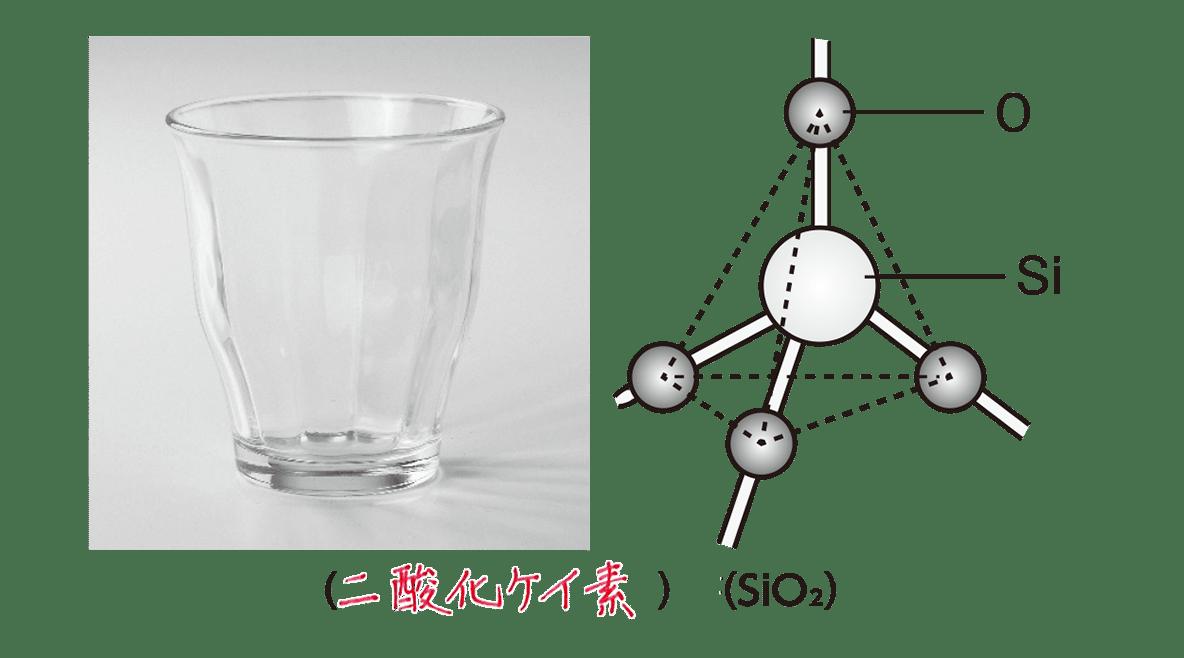 二酸化 ケイ素