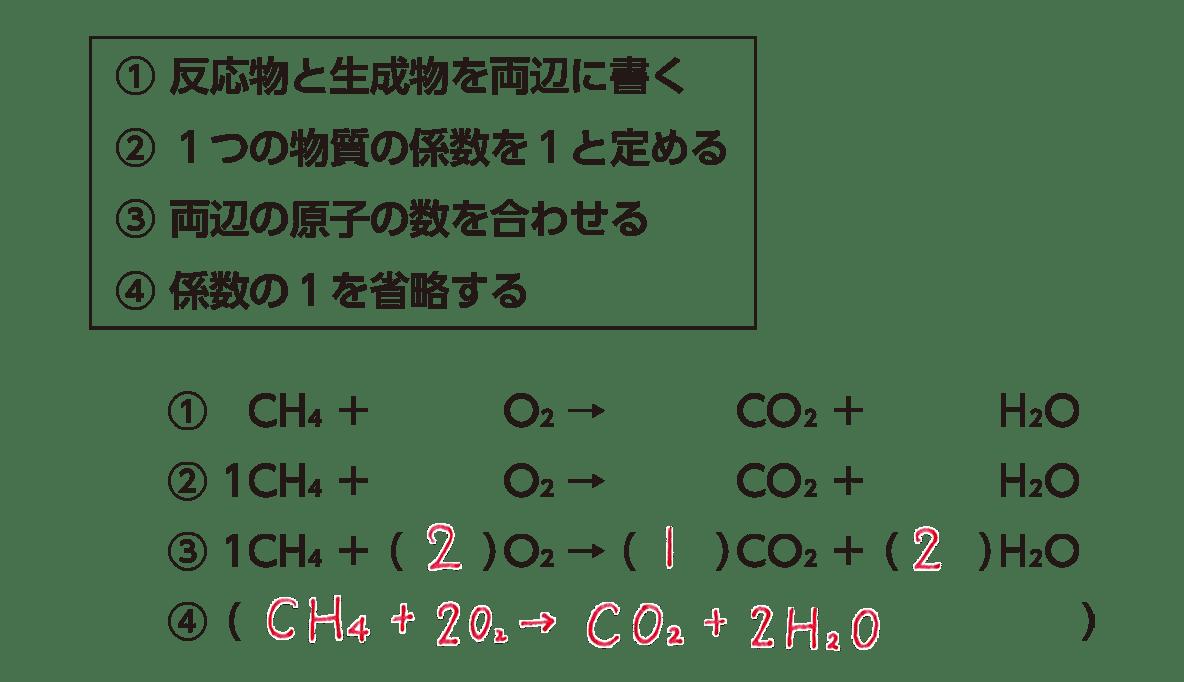 高校 理科 化学基礎 物質の変化13 ポイント2 答えあり