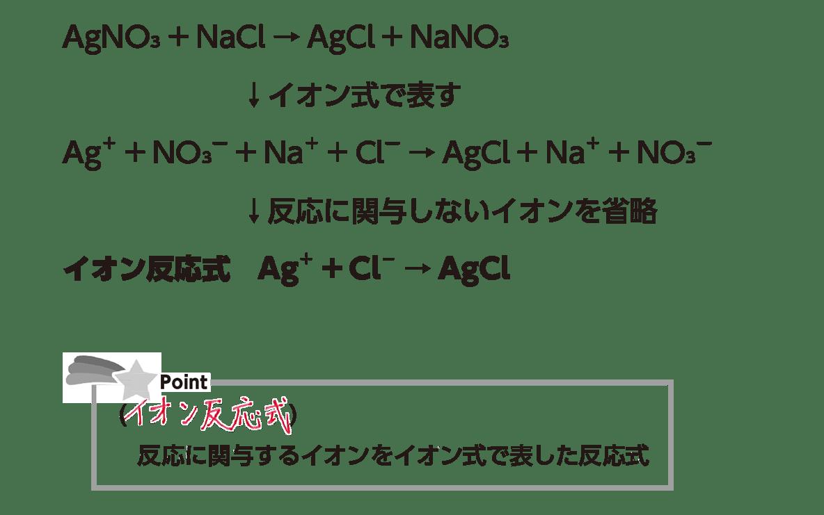高校 理科 化学基礎 物質の変化16 ポイント1 答え全部