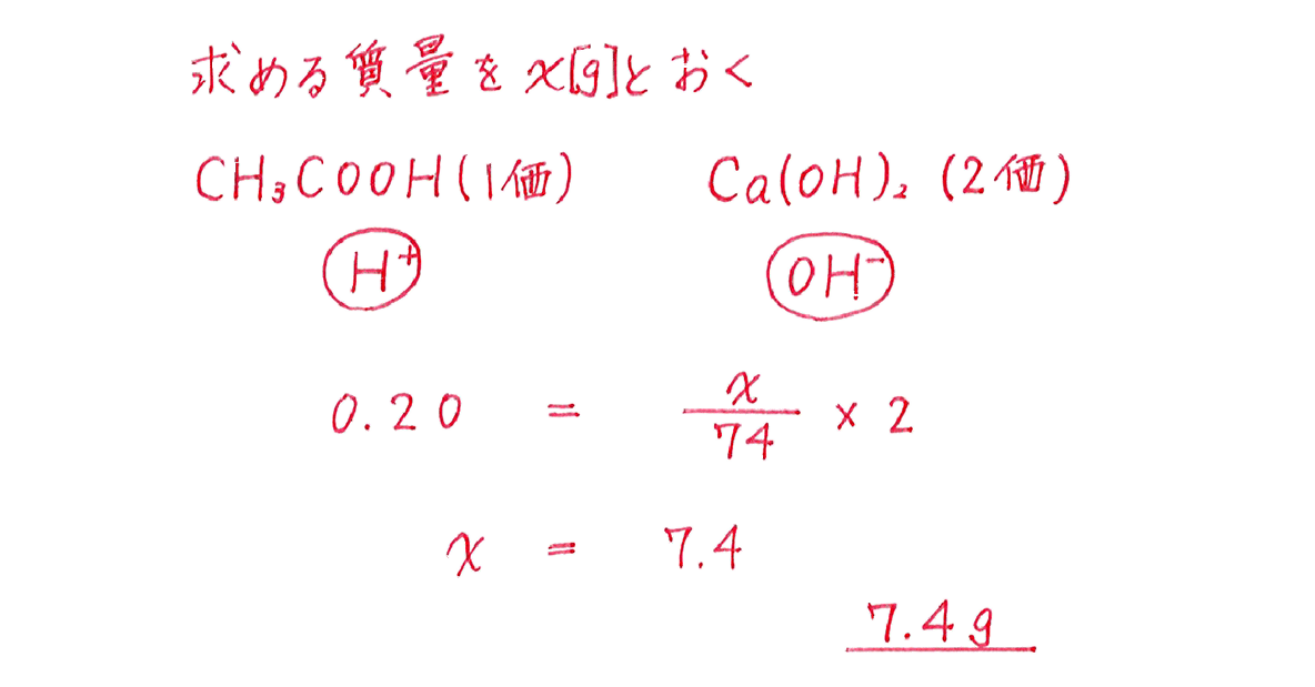 高校 理科 化学基礎 物質の変化33 演習1 答えあり
