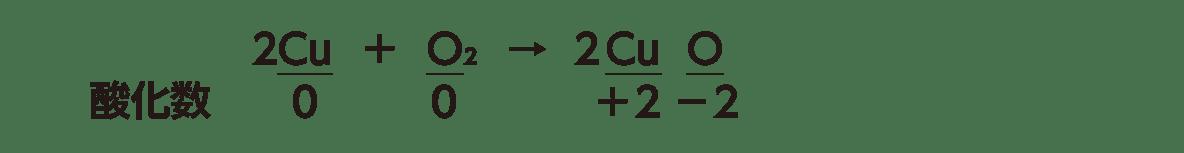高校 理科 化学基礎 物質の変化36 ポイント1 上2行のみ、矢印などは不要