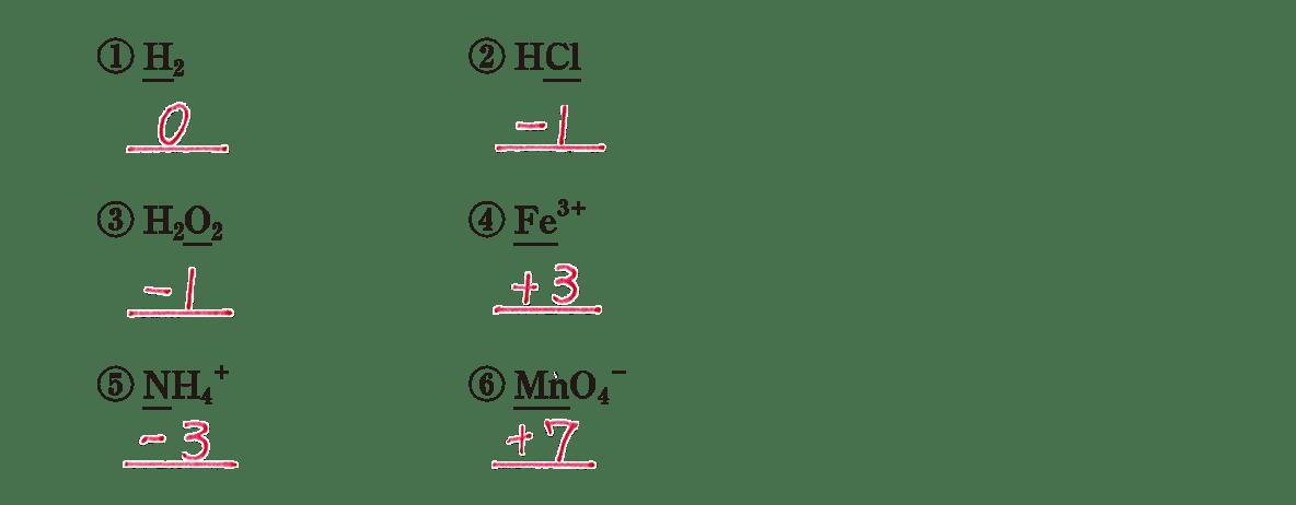 高校 理科 化学基礎 物質の変化37 演習2 答えあり