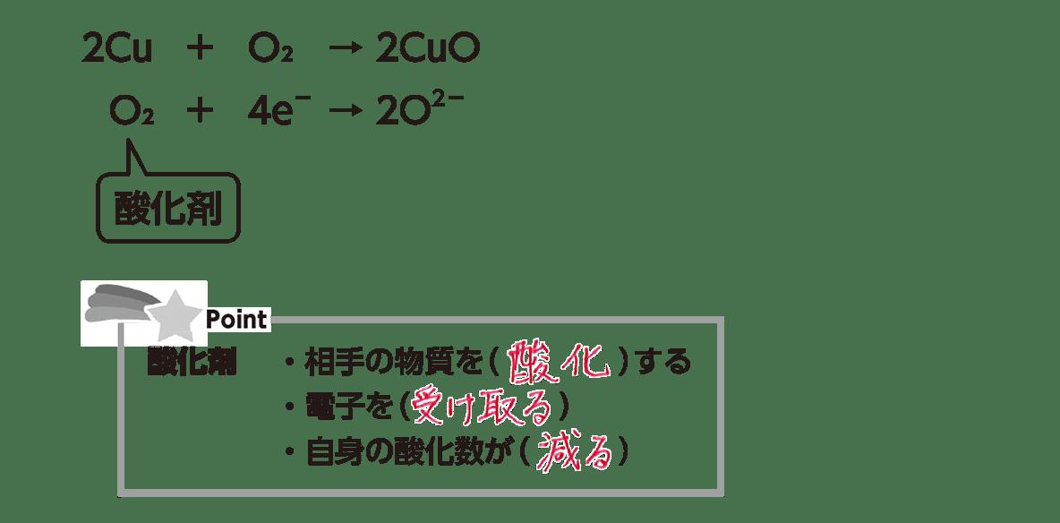 高校 理科 化学基礎 物質の変化38 ポイント1 答え全部