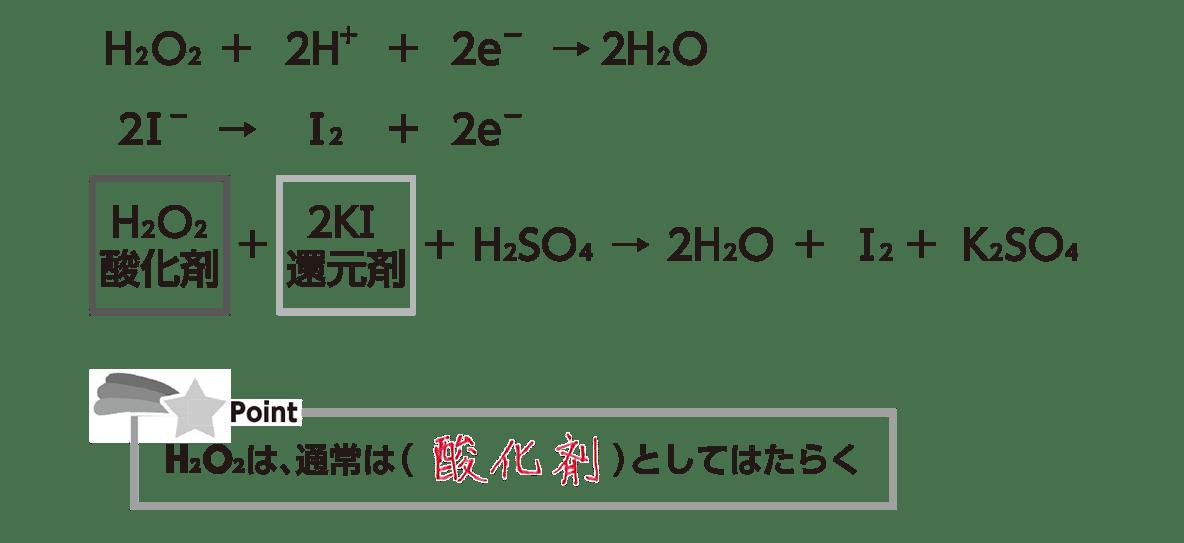 高校 理科 化学基礎 物質の変化41 ポイント1 答え全部