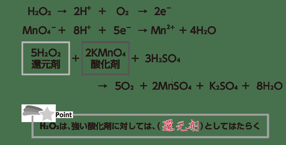 濃 酸化 塩酸 マンガン 塩素の製法で入試に出るものを全てまとめてみた。