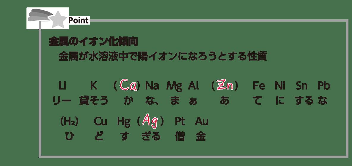 傾向 方 覚え イオン化 の 金属