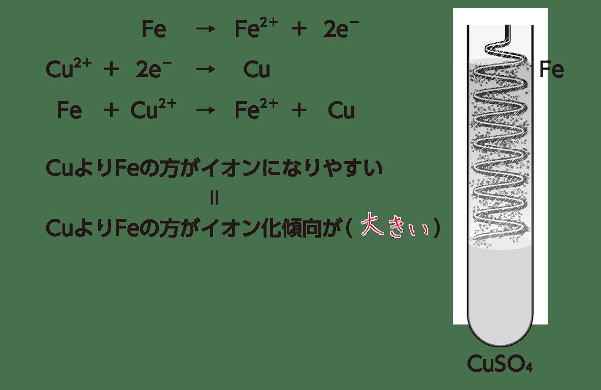高校 理科 化学基礎 物質の変化44 ポイント2 答え全部
