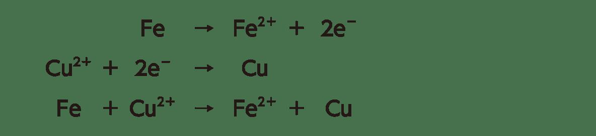 高校 理科 化学基礎 物質の変化44 ポイント2 3つの反応式のみ