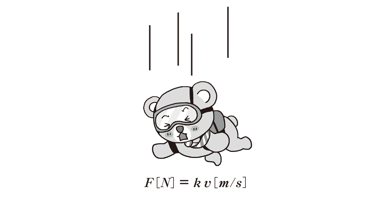 高校物理 運動と力47 クマさんの図