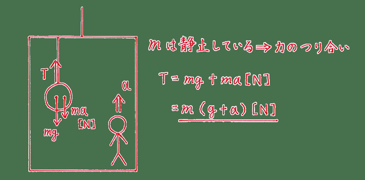 高校物理 運動と力48 練習 (2)の答え