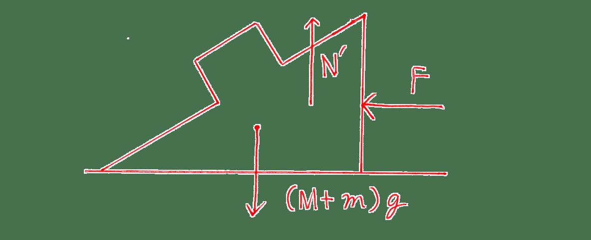 高校物理 運動と力49 練習 手書き図だけ