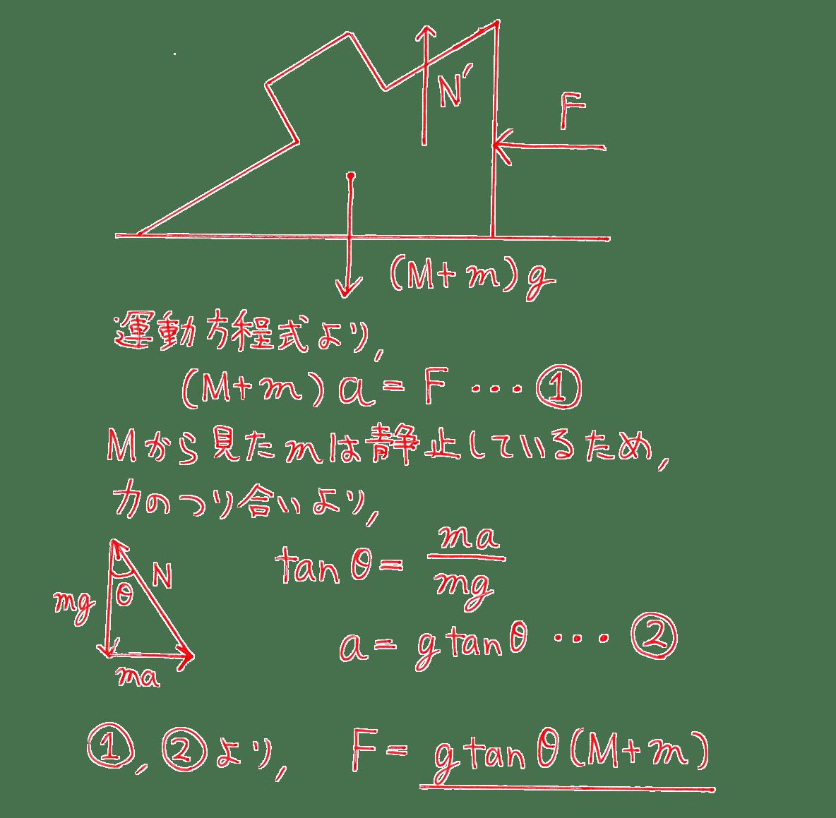 高校物理 運動と力49 練習 答え