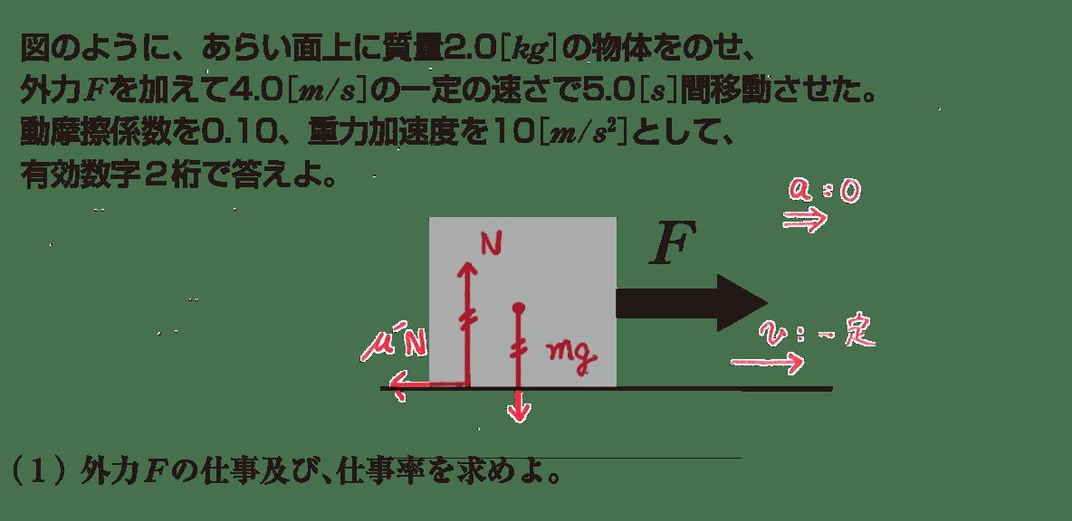 高校物理 運動と力51 練習 問題文と(1)と図