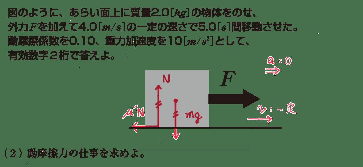 高校物理 運動と力51 練習 問題文と(2)と図