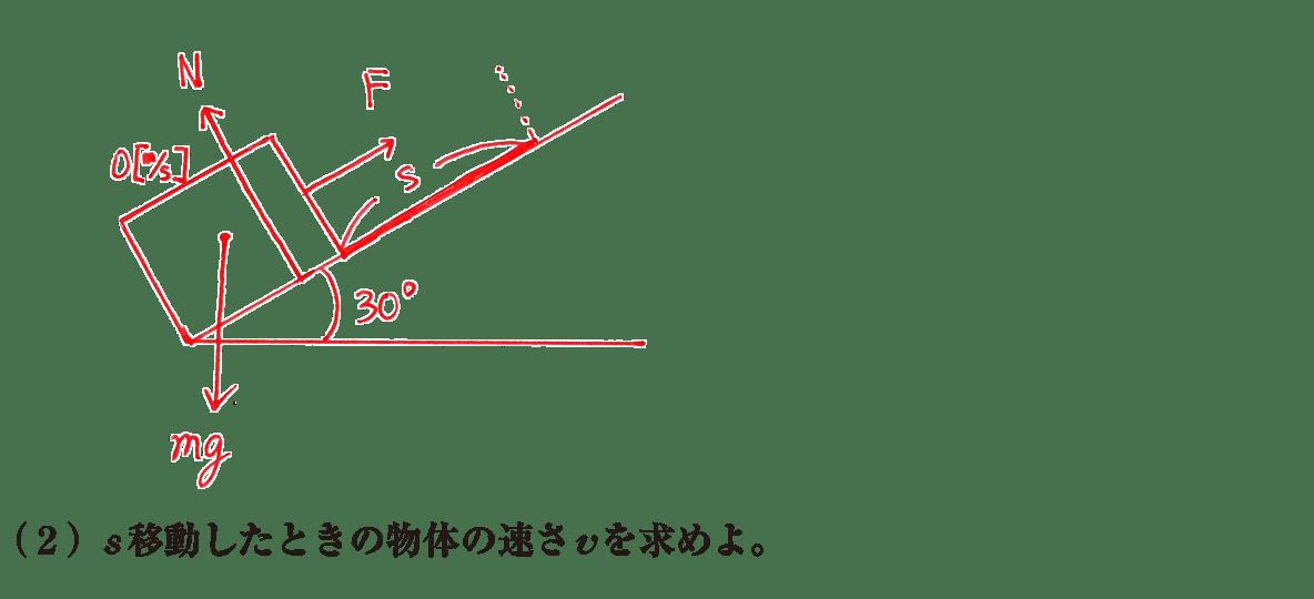 高校物理 運動と力53 練習 (2)問題文と(1)の左上の図