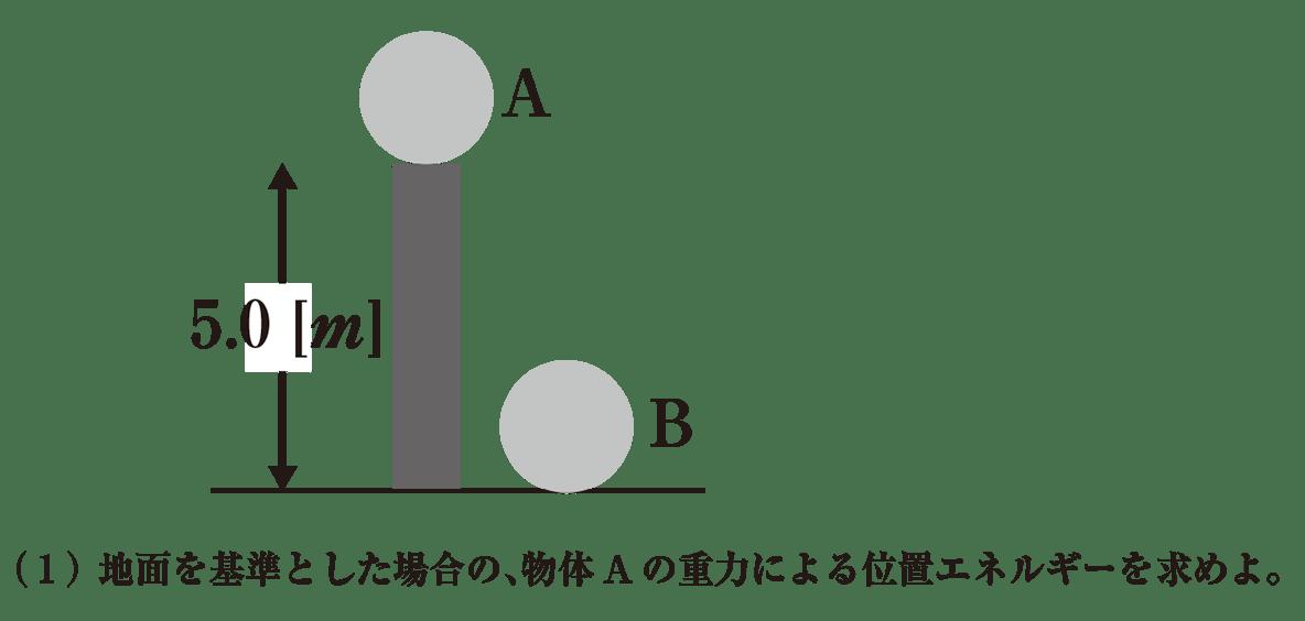 高校物理 運動と力54 練習 (1)と図