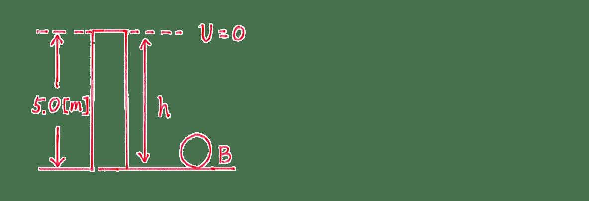 高校物理 運動と力54 練習 (2)の答えの図