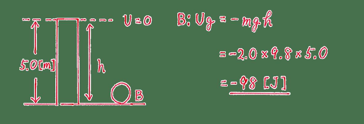 高校物理 運動と力54 練習 (2)の答え