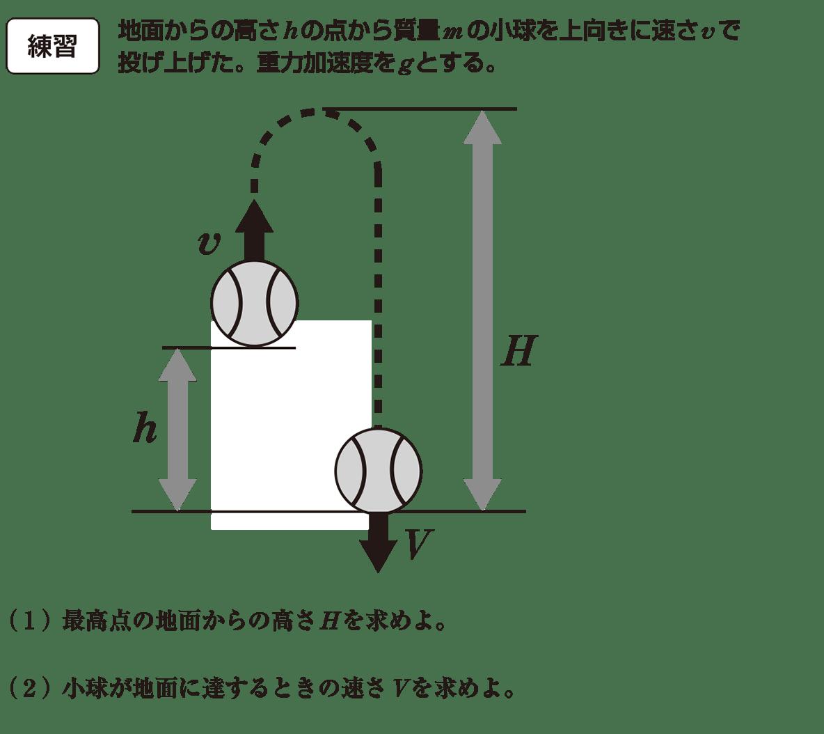 エネルギー 保存 法則 の 力学 的
