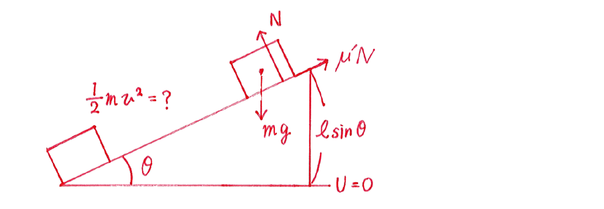 高校物理 運動と力58 練習 (2)図