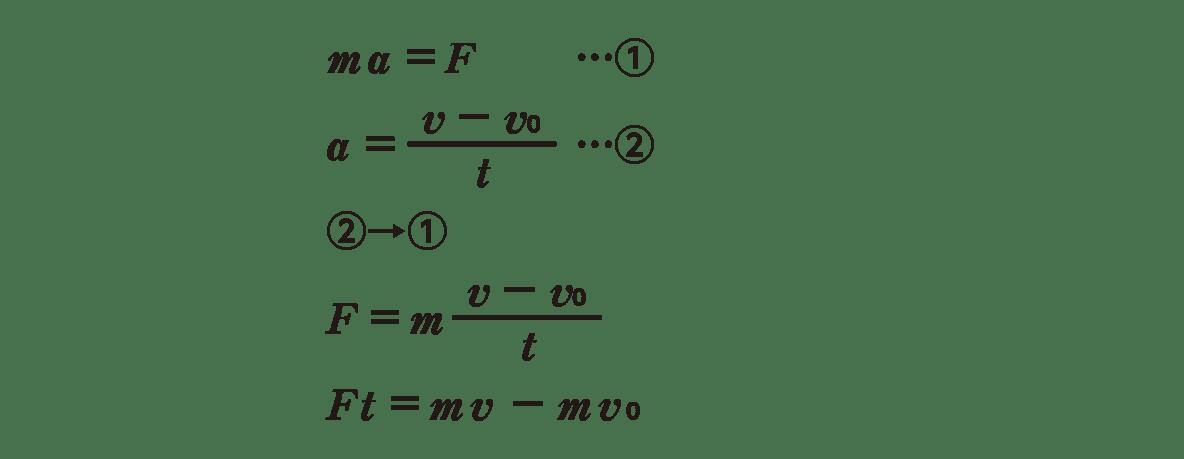 高校物理 運動と力59 ポイント1 図の下側1~5行