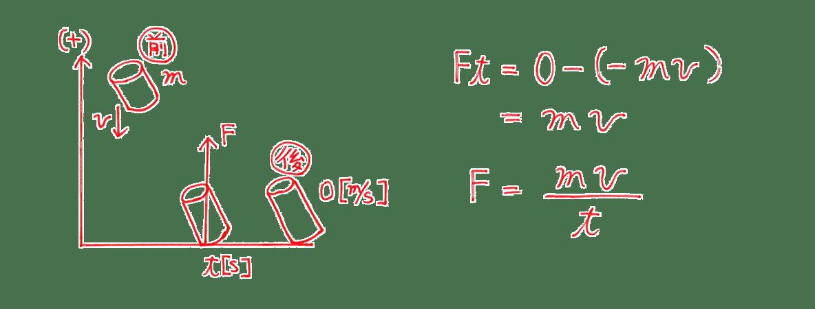 高校物理 運動と力59 練習2 図と右側の1−3行目