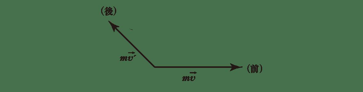 高校物理 運動と力60 ポイント1 右の図 Ftの矢印カット