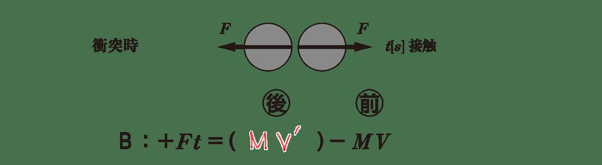 高校物理 運動と力61 ポイント1 真ん中の図と、図の下側 Bについての式
