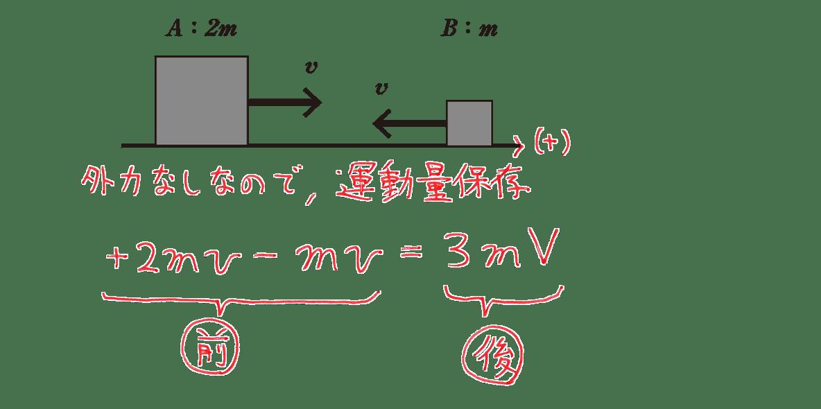高校物理 運動と力61 練習1 図と図の下側1~3行目まで