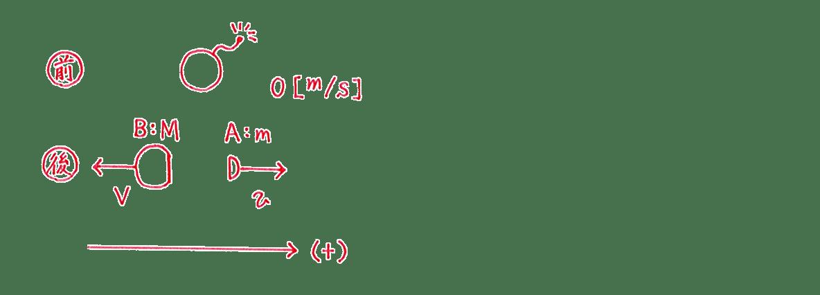 高校物理 運動と力63 練習 (1)の手書き図