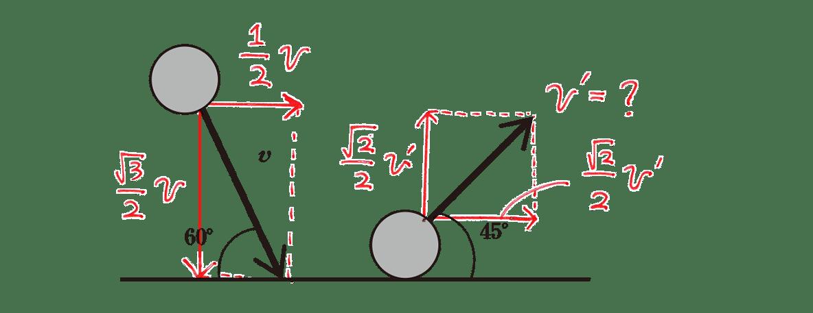 高校物理 運動と力66 練習 図 赤字の矢印は全てあり