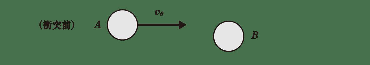 高校物理 運動と力68 ポイント1 一番上の図