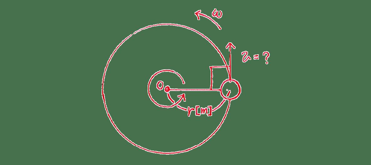 高校物理 運動と力70 練習 図