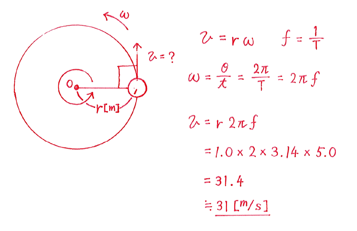 高校物理 運動と力70 練習 図と答え